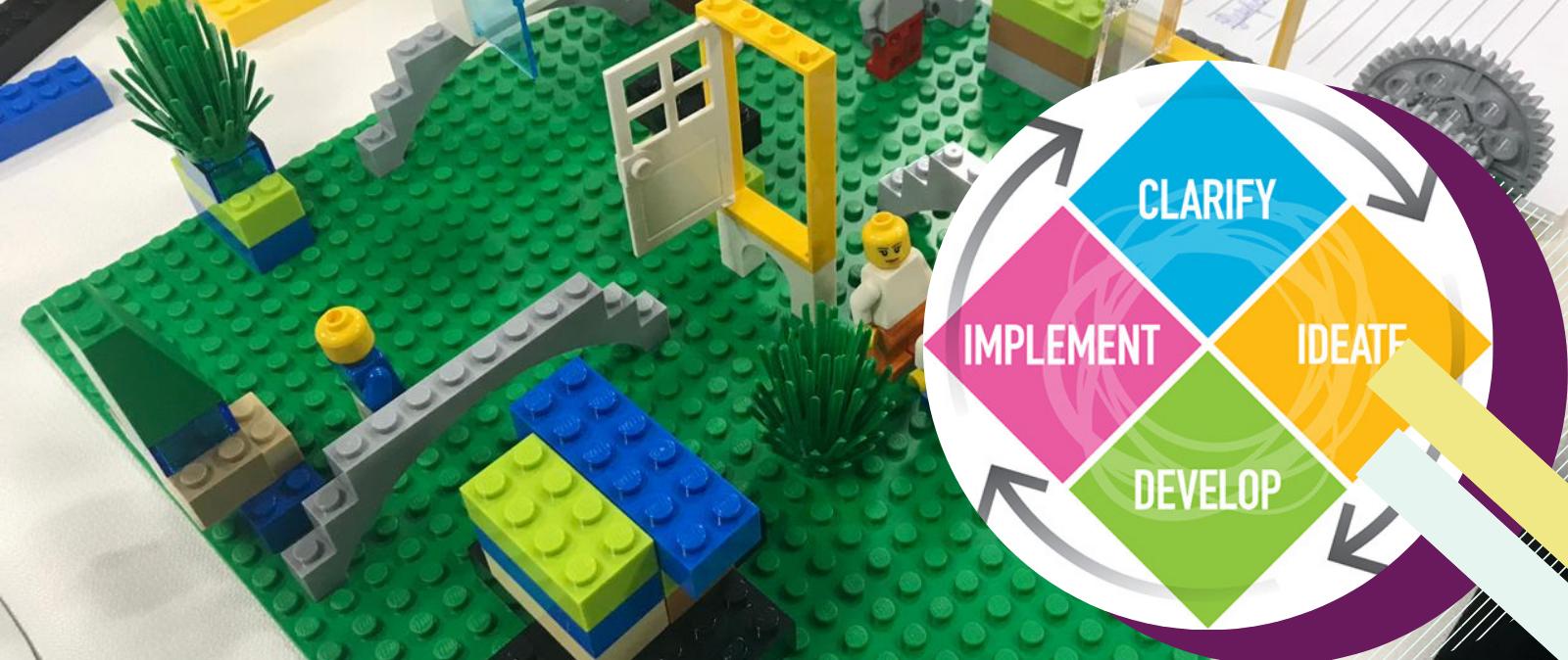 Creative Problem Solving  com LEGO® SERIOUS PLAY®