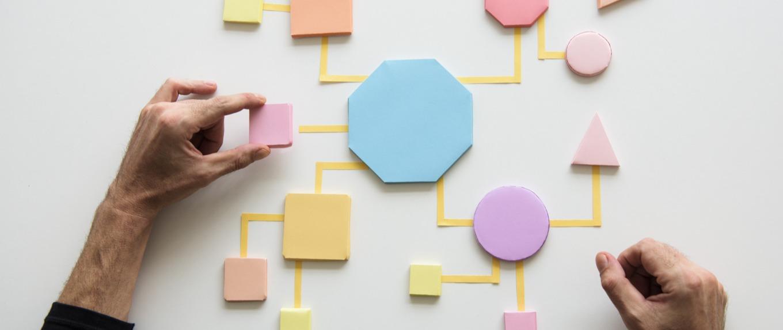 Mapeamento de Processos e BPMN