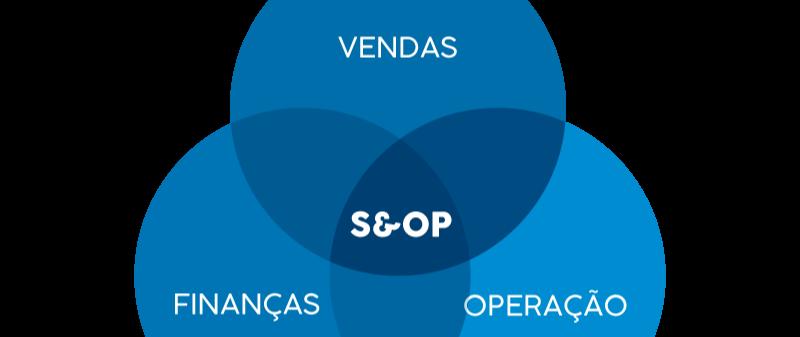 S&OP(Planejamento de Vendas e Operações)