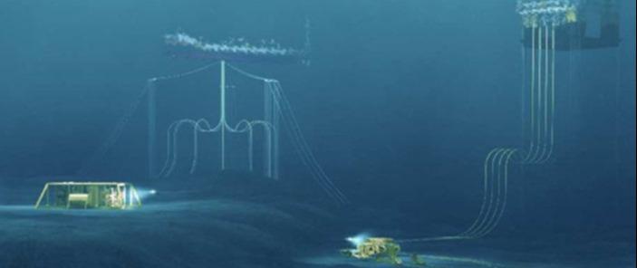 Engenharia Submarina: Dutos e Risers